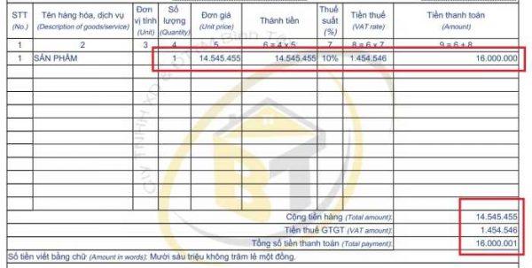 lỗi hóa đơn nhiều thuế suất của hóa đơn điện tử AZ Invoice